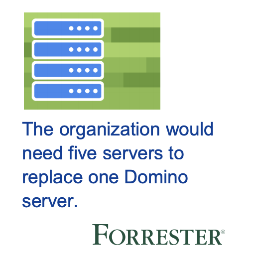 The Total Economic Impact(TM) Of IBM Domino - Forrester Report